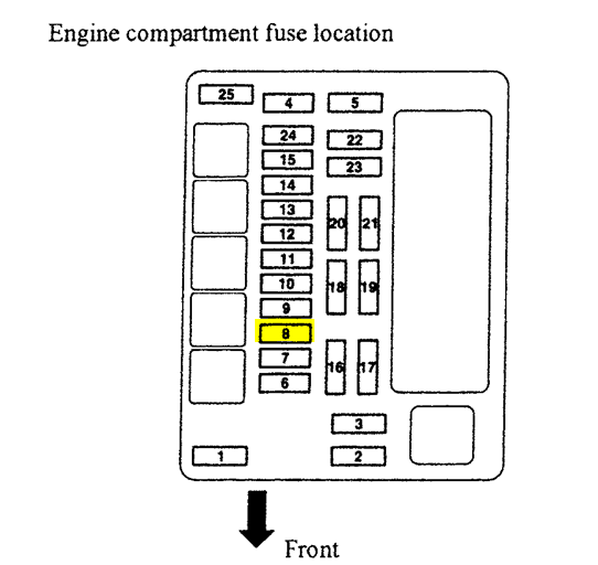 2005 galant fuse box auto electrical wiring diagram rh wiring radtour co 2004 mitsubishi galant fuse box diagram 2007 Jeep Grand Cherokee Fuse Box Diagram