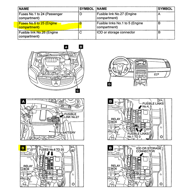 Panic Alarm Wiring Diagram : Galant alarm wire diagram wiring images