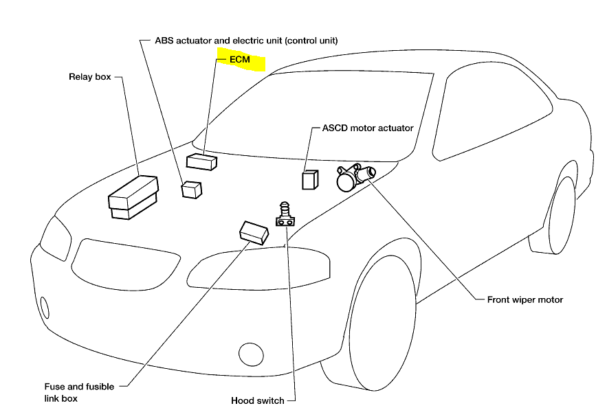 nissan xterra ignition wiring diagram nissan xterra cover