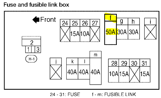Maxresdefault also Jcameo in addition Capture moreover Nissan Altima Large furthermore Nissan Titan Fuse Box Diagram Image. on nissan altima fuse box diagram