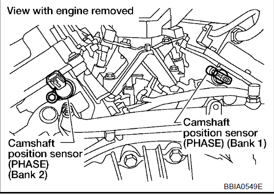 Bank 2 Sensor 1 Location Infiniti moreover 3xs2y Located Change Camshaft Sensor 05 Xter additionally Ecm Fuse Location Nissan Sentra moreover Nissan Pathfinder 2005 Engine Diagram additionally P0141 Honda Where Is The Bank Sensor In 2001 Honda Odyssey Ex. on bank 2 sensor 1 location nissan xterra