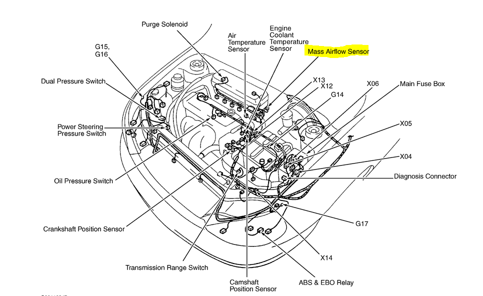 Engine Diagram For 2011 Kia Soul 2011 Ford Mustang Engine Diagram – Kia Sedona 2007 Engine Diagram
