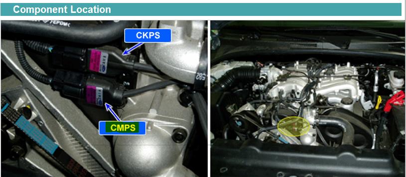 Where Is The Camshaft Sensor Located On A Kia Sorentorhjustanswer: Camshaft Position Sensor Location On Kia Sedona Sd At Gmaili.net