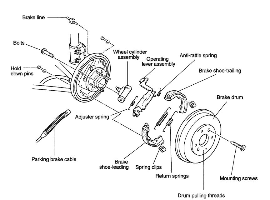 I Have A 01 Kia Sephia And I Would Like To Have A Step By Step Procedure To Change The Rear