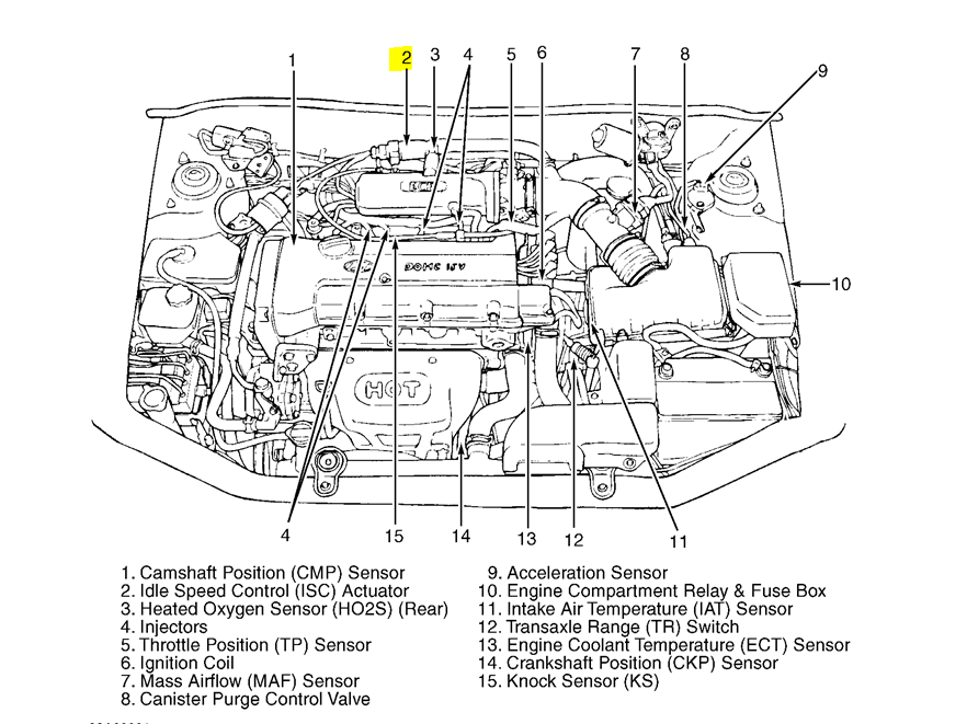 2000 Hyundai Sonatum Engine Diagram