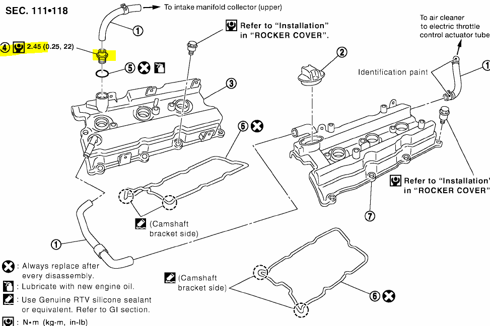 I Own A Nissan Quest 2005 35l Se Where Is The Exact Location Of Rhjustanswer: Nissan Altima Pcv Valve Location At Elf-jo.com