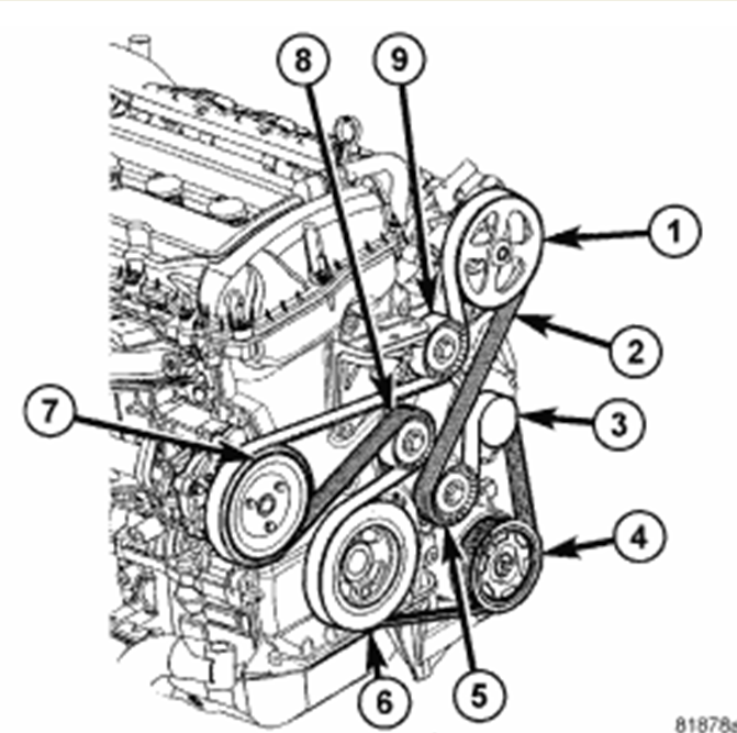 i need to get the serpentine belt diagram for my daughters