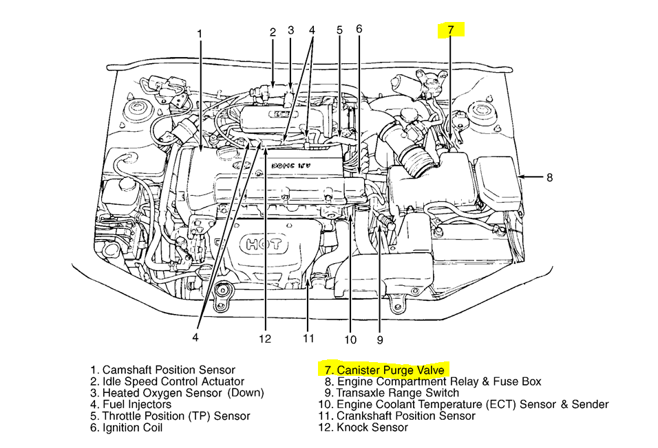 2010 Hyundai Accent Fuse Box Diagram Wiring Diagram For Free