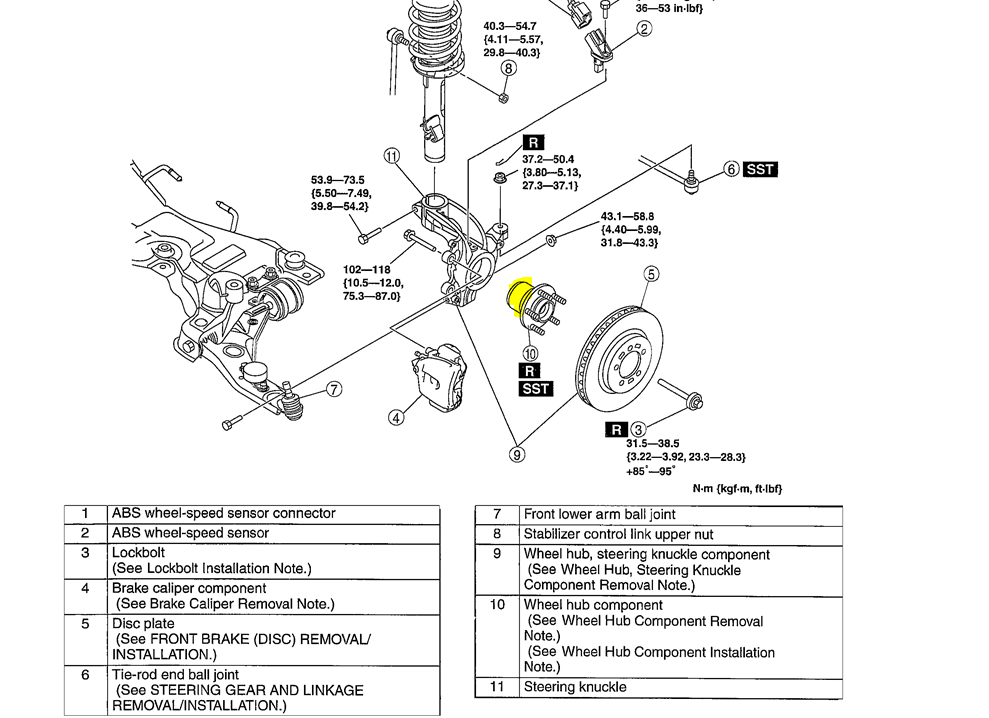 Mazda 3 wheel diagram auto electrical wiring diagram i have an 04 mazda 3 hatch with 60 000 miles and two days ago i rh justanswer com mazda 3 steering wheel wiring diagram mazda 3 fuse box diagram asfbconference2016 Image collections