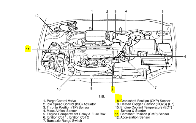2003 Hyundai Tiburon Engine Diagram Wiring Diagram Sharp Scene A Sharp Scene A Lechicchedimammavale It