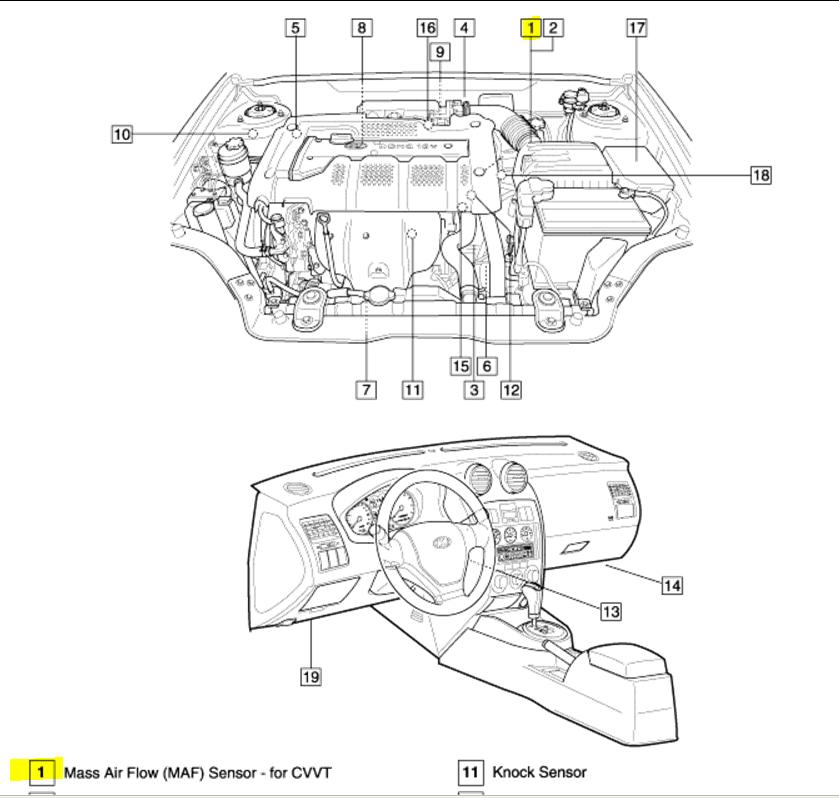 2003 tiburon check eng light stays on advance auto code. Black Bedroom Furniture Sets. Home Design Ideas