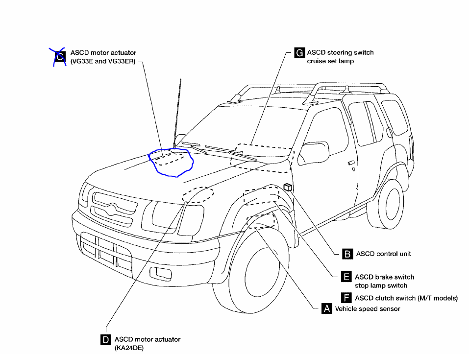 nissan xterra wiring diagram carlplant basic car part