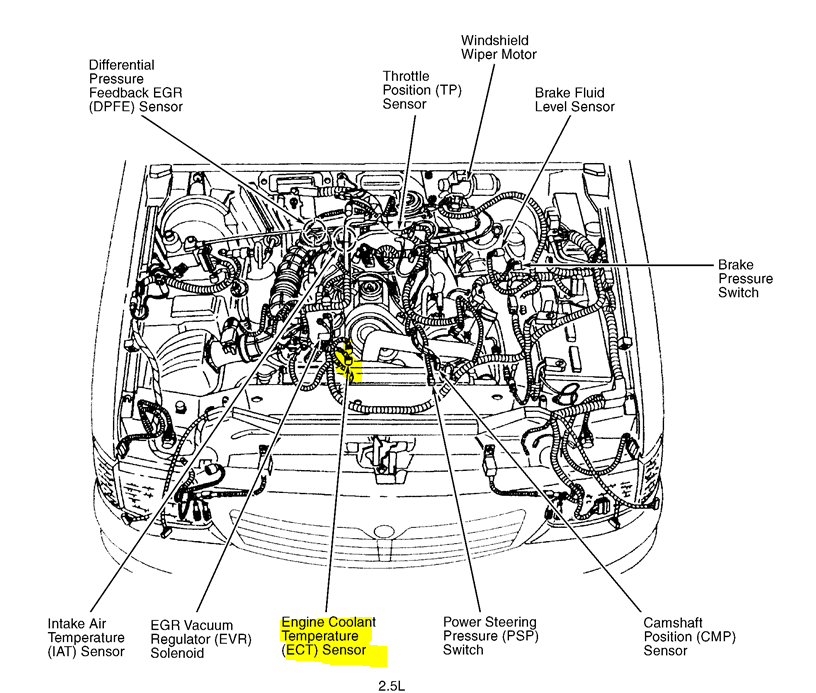 1999 Mazda B2500 Fuse Box Diagram on 2000 chevy malibu fuse box diagram