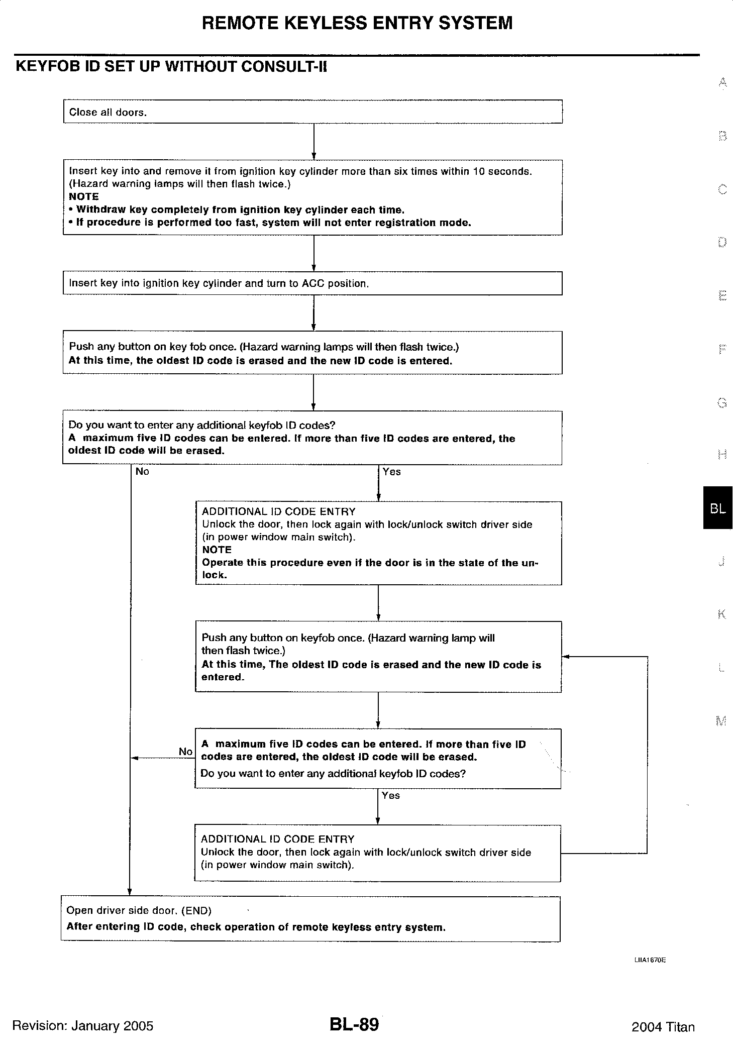 I Have An Infiniti J30 1997 And The Keyless Entry Remote Stopped For Q45 Starter Graphic