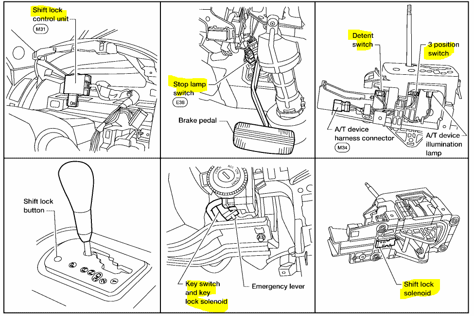 2006 nissan altima fuse box gear shift 38 wiring diagram for 05 nissan murano door lock problems