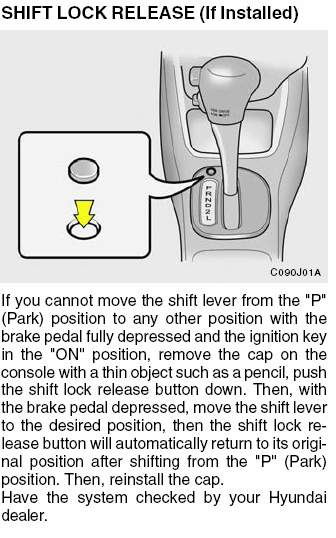 My gear shift is stuck on park in my hyndai Santa Fe Shift Interlock Wiring Diagram on
