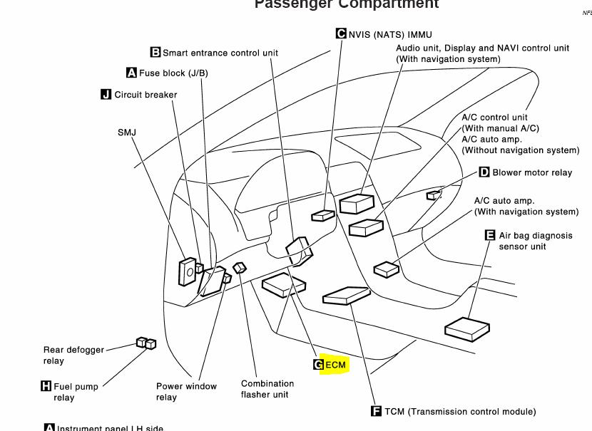 2002 nissan altima ecm location
