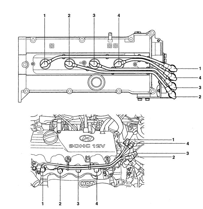 Hyundai Santa Fe Spark Plug Wiring Diagram Wiring