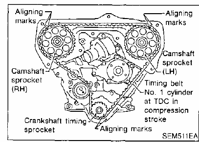 infiniti g35 engine nissan altima wiring diagram