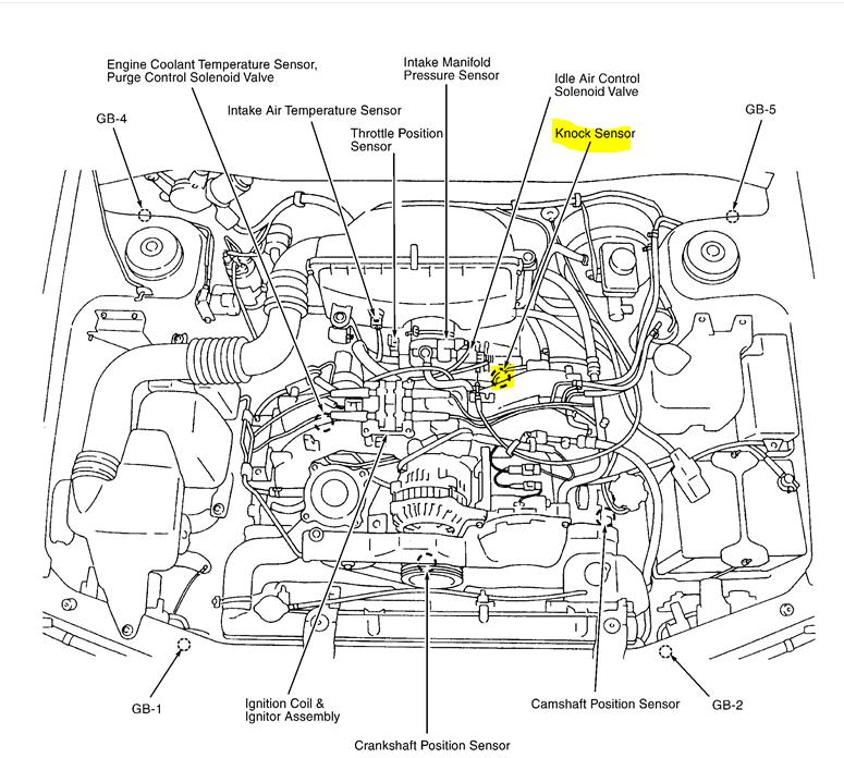 2001 Subaru Engine Diagram FULL HD Version Engine Diagram -  TORYDIAGRAM.AS4A.FR AS4A.FR