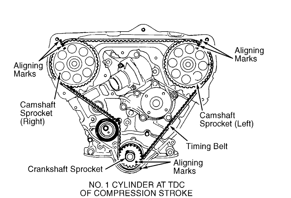 before i replace my timing belt on a 1991 nissan pickup vg30e can i time it if i u0026 39 m off on the
