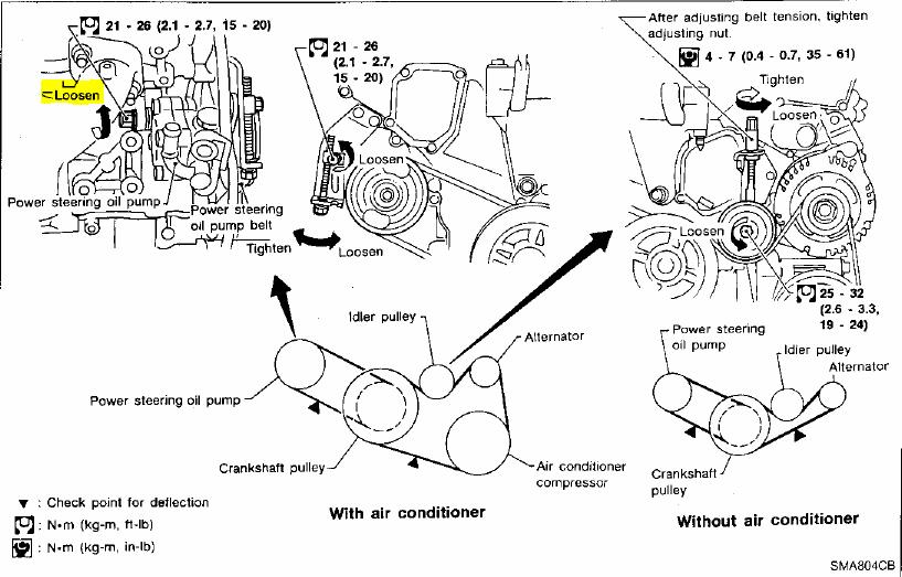 where is location of cam crank shaft sensors on 2005 dodge