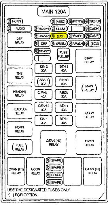 DIAGRAM] 2005 Sorento Fuse Diagram FULL Version HD Quality Fuse Diagram -  WIRINGAMP.LAFABBRICADEGLIINGEGNERI.IT Wiring And Fuse Image - lafabbricadegliingegneri.it