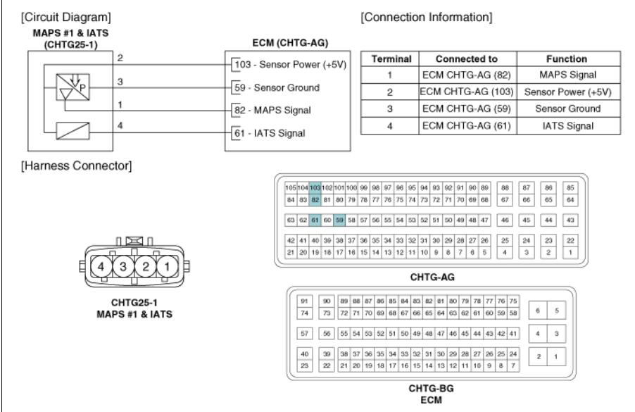 park assist wiring diagram 2011 f350 wiring diagram 2011 sonata trunk tryin to find the iat/maf on my 2011 hyundai sonata 2.0t i ...