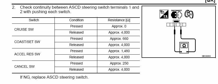 ascd switch nissan titan