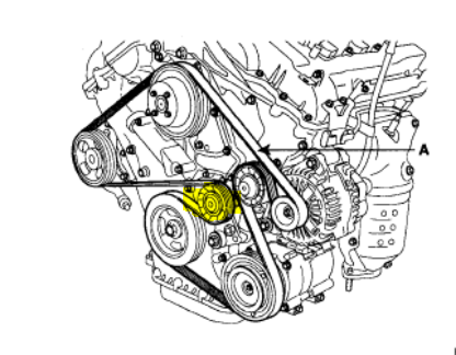 3 3 2008 Hyundai Santa Fe Engine Diagram - Wiring Diagram Replace  high-expect - high-expect.miramontiseo.it | Santa Fe Engine Diagram |  | high-expect.miramontiseo.it