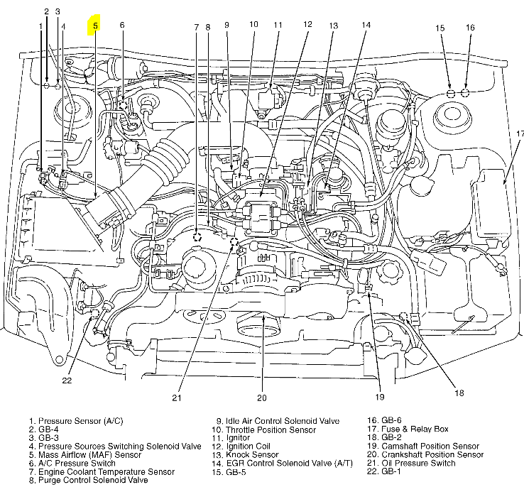 1998 subaru outback engine diagram subaru wiring diagrams instructions rh appsxplora co 1995 Subaru Legacy Engine 1996 and 2000 Subaru Legacy