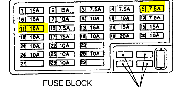 2011 09 14_213144_capture my whole cluster stopped working a month ago only thing that 1999 infiniti qx4 fuse box diagram at n-0.co