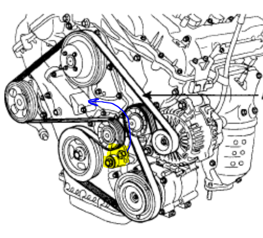 How To Change Belt On Hyundai Veracruz