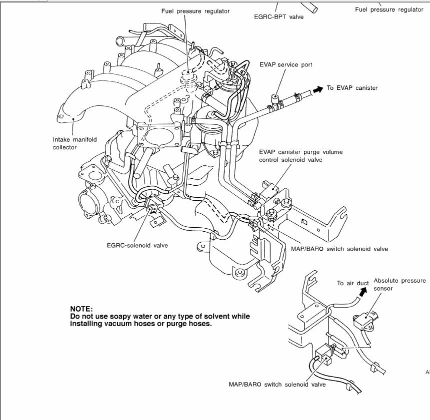 Nissan Engine Diagram : Nissan xterra engine diagram versa