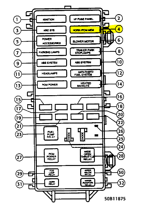 2003 Mazda B3000 Fuse Box Diagram
