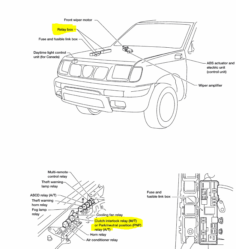 i have a 2000 nissan frontier that will not crank brand new batteryNissan Frontier Starter Diagram #3