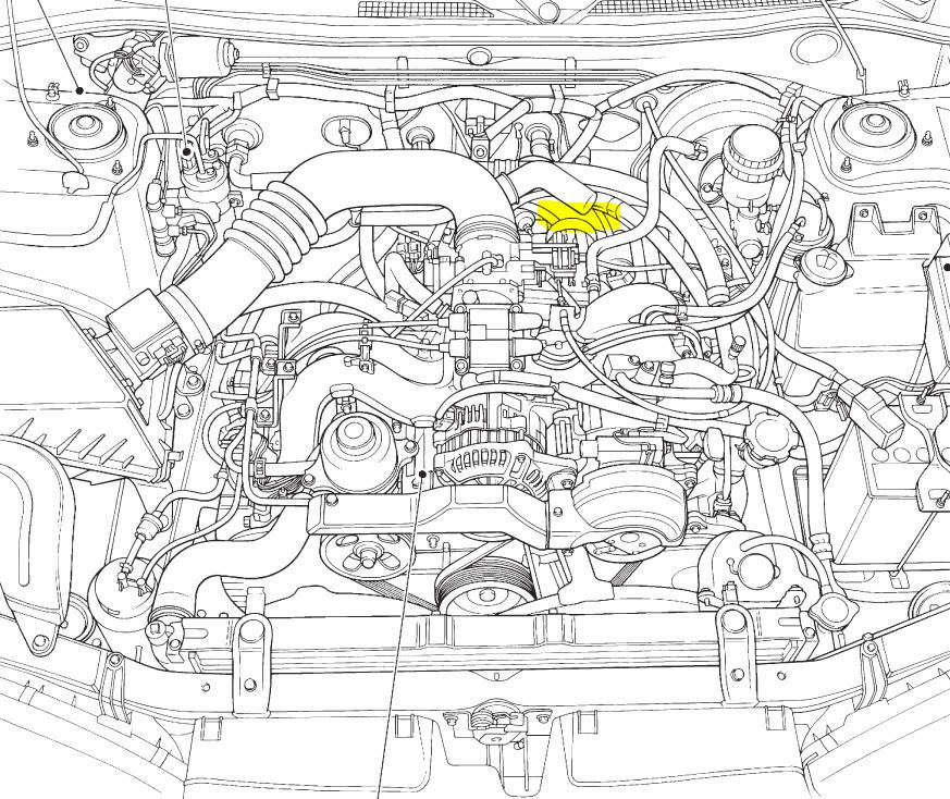 Gemütlich Subaru Legacy Starter Schaltplan Zeitgenössisch ...