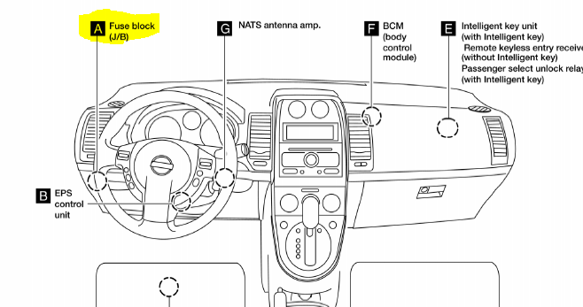 how do i access the passenger compartment fuse box on a 2010 nissan rh justanswer com 1994 Nissan Sentra Fuse Box Diagram 2007 Nissan Sentra Fuse Box Diagram