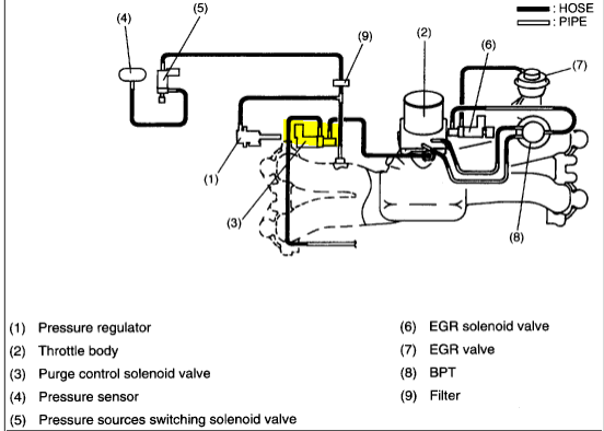 forester engine hose diagram