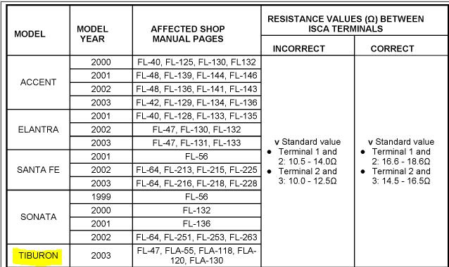 2012 03 11_164902_capture maf sensor on tiburon gt 03 v6 suddenly does not have power or 2013 Hyundai Tiburon GT at bakdesigns.co