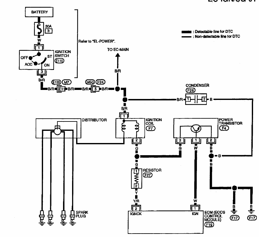 Wiring Diagram For 1994 Nissan Altima - Schematics Wiring Diagrams •