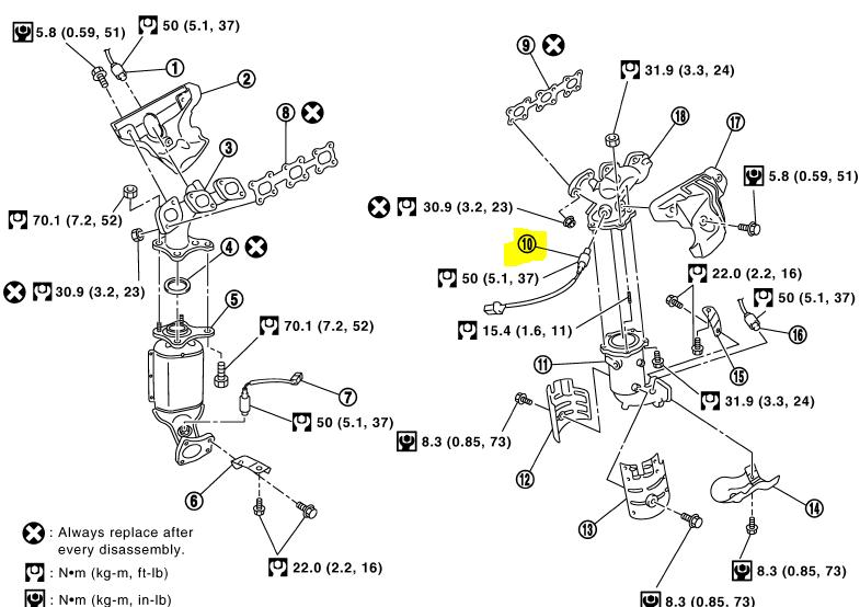 nissan murano oxygen sensor location  nissan  wiring diagram images
