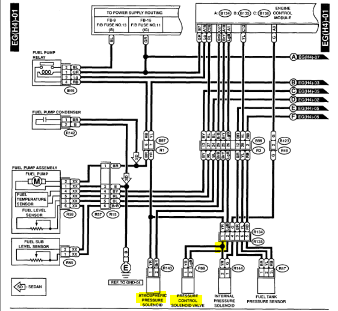 2003 subaru outback engine electrical diagram  | 2141 x 2114