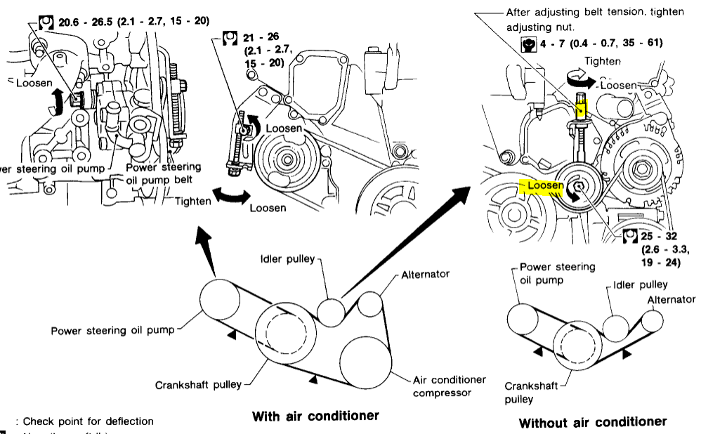 96 pathfinder belt diagram