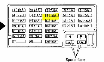 Nissan Patrol Gu Fuse Box | Wiring Diagram on