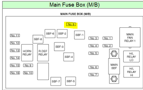 2012 04 21_194421_capture i have a 2009 subaru forester (2 5l turbo) and the engine will not 2009 subaru forester fuse box diagram at edmiracle.co