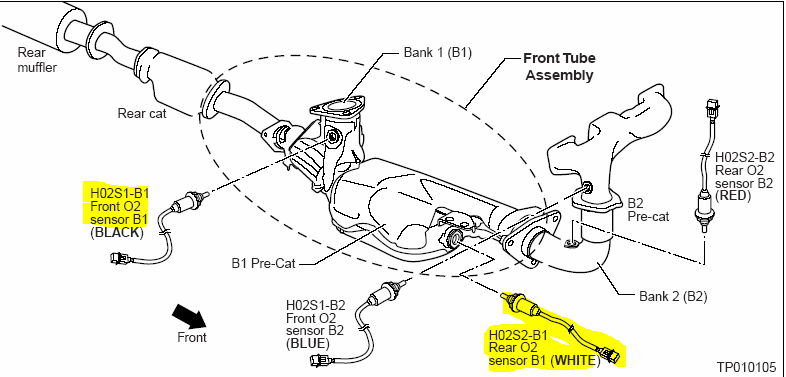Need To Replace 2 O2 Sensors On Bank 1 Can't Figure Out If They're Rhjustanswer: Infiniti Qx4 Oxygen Sensor Location At Elf-jo.com