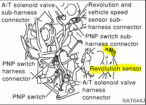 2001 Nissan Maxima Speed Sensor Diagram