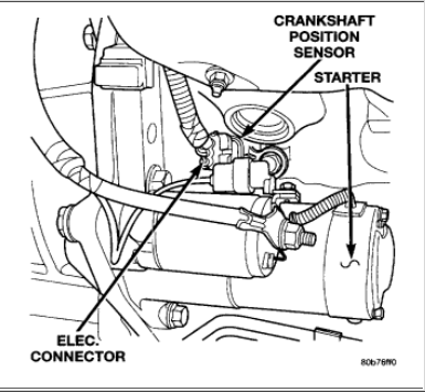 3ywfy Getting P0038 Ho2s Heater Control Circuit High Bank likewise 2013 07 01 archive furthermore Dorman C95071 together with T4374296 Tcm located 2002 2004 jeep grand moreover 2002 Nissan Frontier Wiring Diagram Electrical System Troubleshooting. on dodge 1500 check engine light