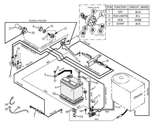 2012 08 23_161253_murraydiagram murray mower solenoid wiring gandul 45 77 79 119 Bolens Riding Lawn Mower Wiring Diagram at webbmarketing.co